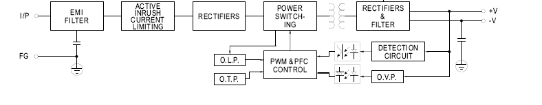 diagrama_em_blocos_fonte_PD100