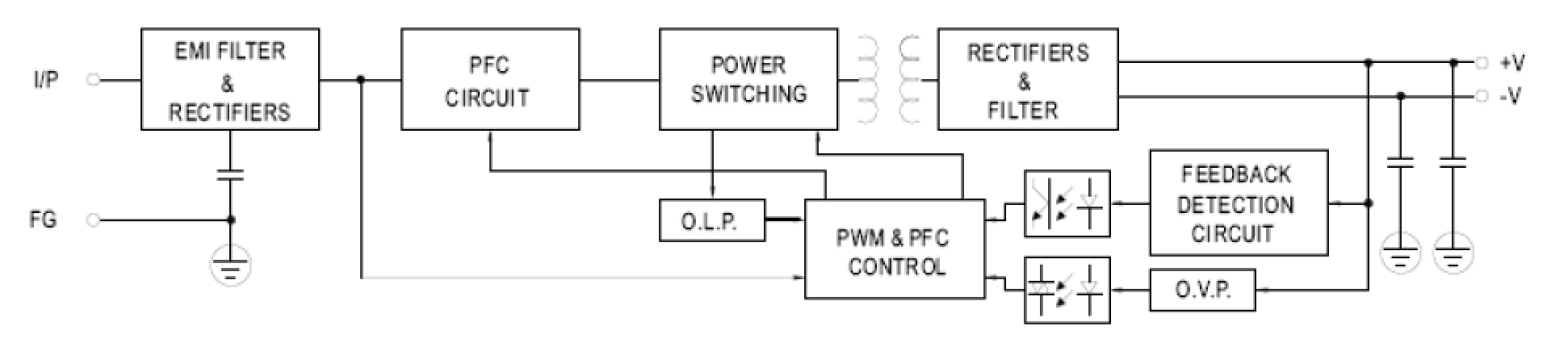 diagrama-bloco-PD-130