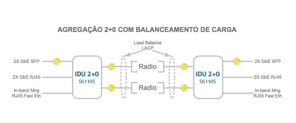 aplicacao-IDU-1