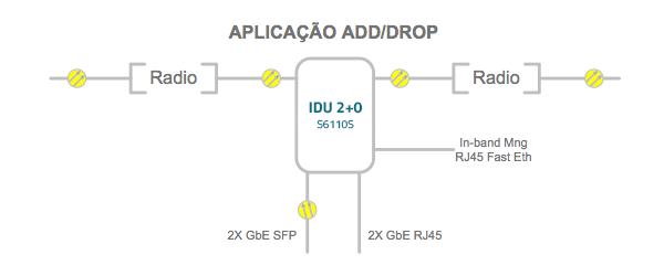 aplicacao-IDU-2