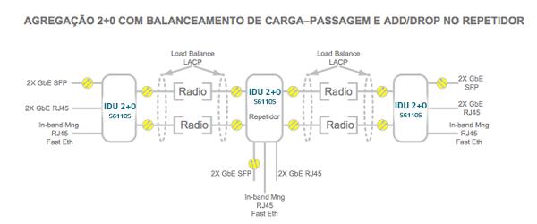 aplicacao-IDU-4